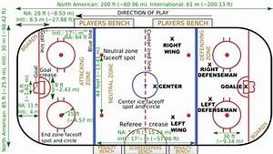 Ice Hockey Rink Dimensions Diagram