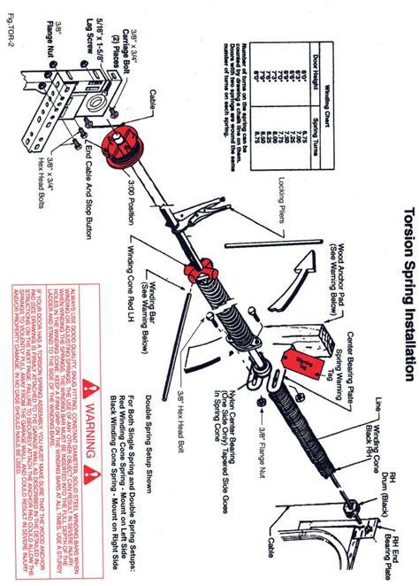 how to tighten torsion on garage door garage door torsion setup