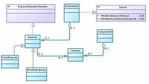 How To Improve This Uml Class Diagram