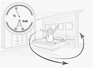 Optimale Luftfeuchtigkeit Im Schlafzimmer : die optimale luftfeuchtigkeit f r ideales schlafklima ~ Watch28wear.com Haus und Dekorationen