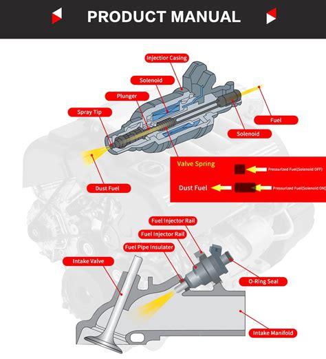 manufacturer  ford injectors defus nozzle fuel injector