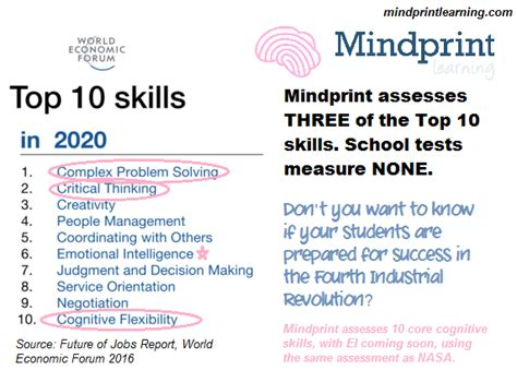 does your child the right skills for the wef s quot 4th
