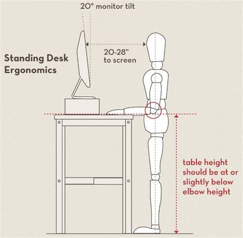 how to use a standing desk 6 tips to use a standing desk correctly