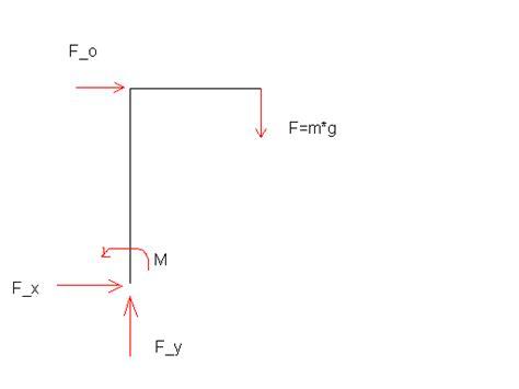 scherung berechnen strom berechnen formel vig wirkt