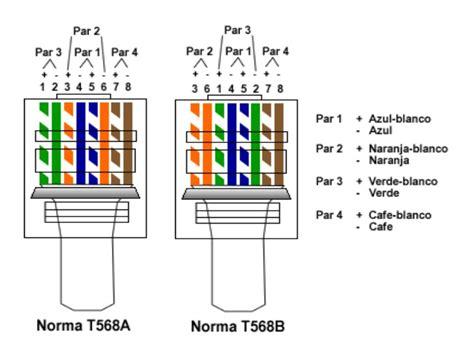 568b Wiring Diagram Pdf by Lan Tia568a Oder 568b Articleblog Info