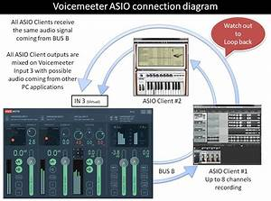 Kvr  Voicemeeter By Vb Audio