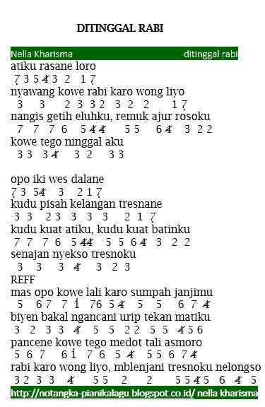 not angka lagu tetap dalam jiwa isyana sarasvati not angka pianika lagu nella kharisma ditinggal rabi