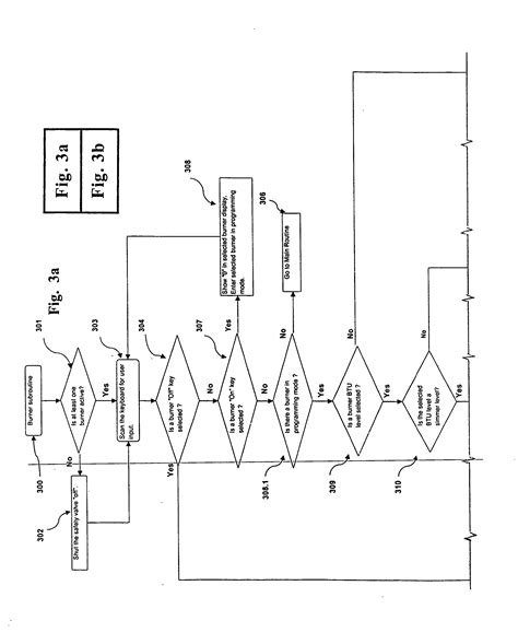 patent  electronic gas cooktop control  simmer system  method thereof