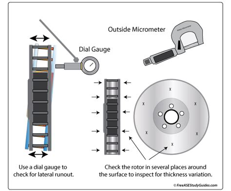measuring brake rotor lateral runout thickness variation