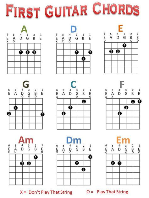 Often, there's a specific song they want to learn but they can't manage it. First Guitar Chords   scottguitar