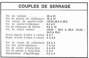 Couple De Serrage : joint de culasse renault 551 mwm d226 3 ~ Medecine-chirurgie-esthetiques.com Avis de Voitures