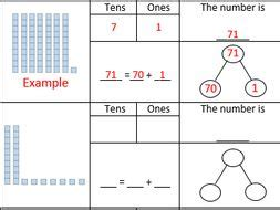 place value worksheet aimed at year 2 maths no problem chapter 1 lesson 2 by kita87