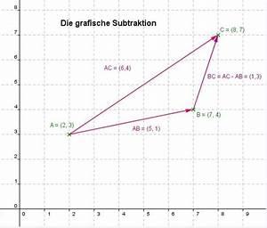 Vektoren Berechnen Online : die vektorrechnung lernpfad ~ Themetempest.com Abrechnung