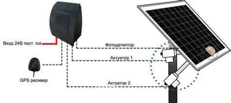 Контроллер поворота солнечной панели