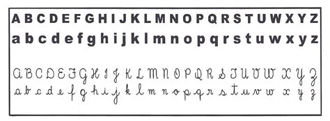 el abecedario en cursiva para imprimir imagui lectoescritura letras cursivas letras en