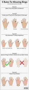 5 ring wearing rules infographic for Where should you wear your wedding ring