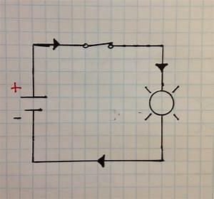 Electrician Blog  Site Blog  By Dusten Huebner