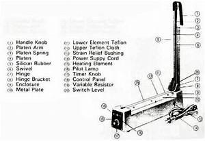 Aie Hand Sealer Parts