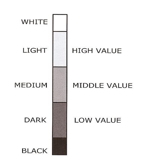 color values value sorting p 32 maggie maggio
