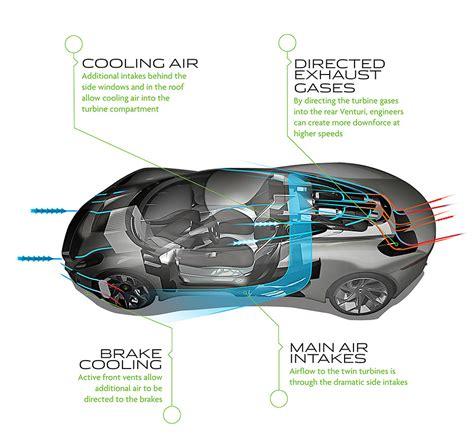 jaguar s new electric concept supercar the c x75