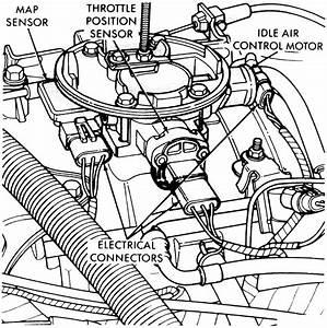 97 dodge ram 1500 5 2l engine diagram circuit diagram maker With diagram along with dodge ram 1500 exhaust diagram along with 2002