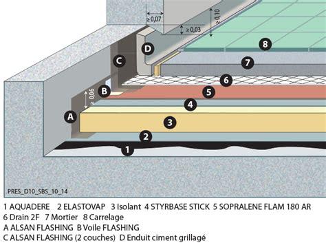 peinture pour carrelage cuisine castorama carrelage design étanchéité sous carrelage extérieur