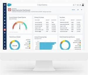 Salesforce Prod... Salesforce Desk Quotes