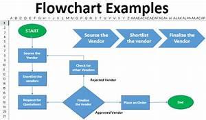 Flowchart Excel Examples