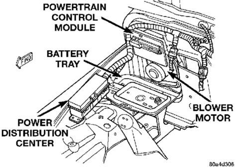 Dodge Caravan Blower Motor Problem Wiring Source