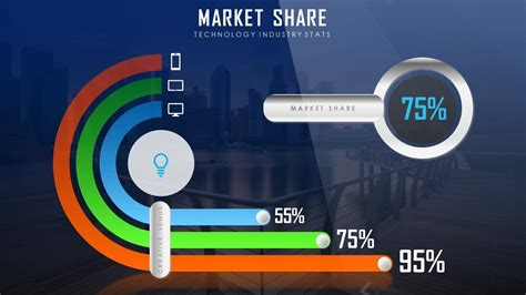 design beautiful market share  sales dashboard