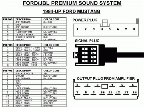 2000 Ford Focu Radio Wiring Color Code by Ford Car Radio Stereo Audio Wiring Diagram Autoradio