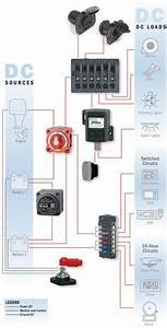 Jon Boat Light Wiring Diagram : boat wiring diagram boat pinterest diagram boating ~ A.2002-acura-tl-radio.info Haus und Dekorationen