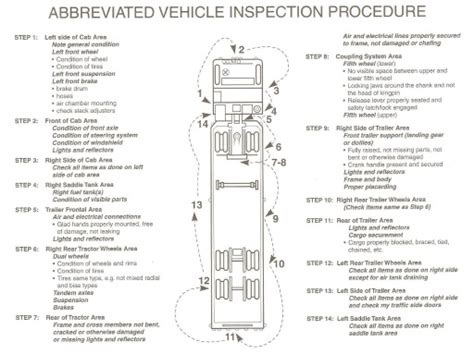 al cdl pre trip inspection checklist walk  skills test