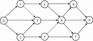 Aoa Network Of Second Example