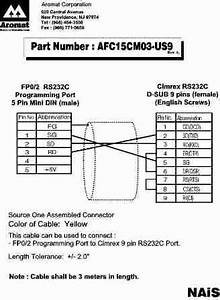 rj45 to db9 pinout rs232 pictures to pin on pinterest With rj45 connector wiring diagram as well infrared controls wiring diagram