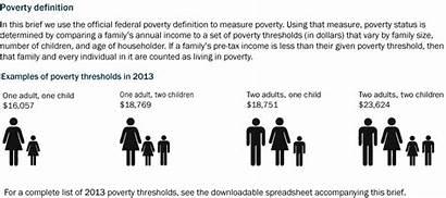 Poverty Orleans Parents Threshold Working Child Children