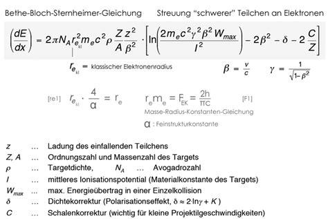 elektronenradius elementarkoerpertheorie