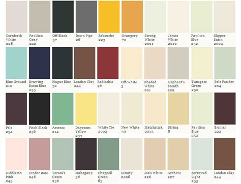 Farrow And Ball Colour Names Chart-google Search