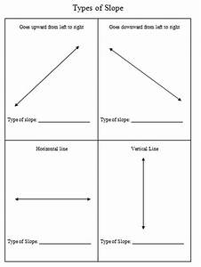 Types Of Slope Notes
