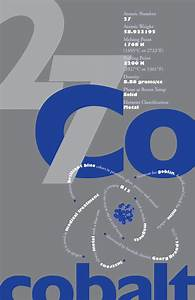 Poster: The Element Cobalt on Behance