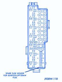 1996 Jeep Fuse Block Diagram by Jeep Grand Laredo 1996 Fuse Box Block Circuit