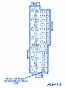 Jeep Grand Cherokee Laredo 1996 Fuse Box  Block Circuit