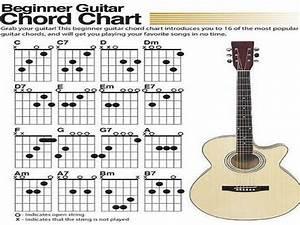 Beginner Guitar Chord Chart Poster