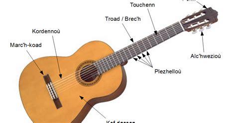 Ketika dibunyikan sekilas saja orang disekitarnya pasti langsung mengetahui bahwa yang dimainkan itu adalah harmonika. Gambar Alat-alat Musik|Musik,Hiburan dan Kehidupan