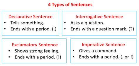 types  sentences  structure multiple services
