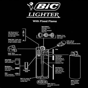 How To Change The Fuse On A Cigarette Lighter