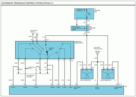 2006 kia spectra wiring diagram wiring diagram and