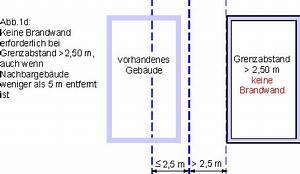 Abstand Haus Grundstücksgrenze Baden Württemberg : anordnung von brandw nden ~ Articles-book.com Haus und Dekorationen