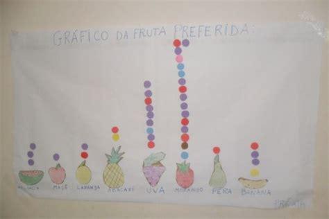 grafico de frutas preferidas atividades  educacao