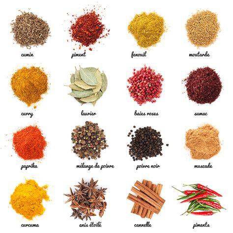Recette De Cuisine Indienne Facile Et Rapide  Un Site